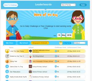 leaderboard02